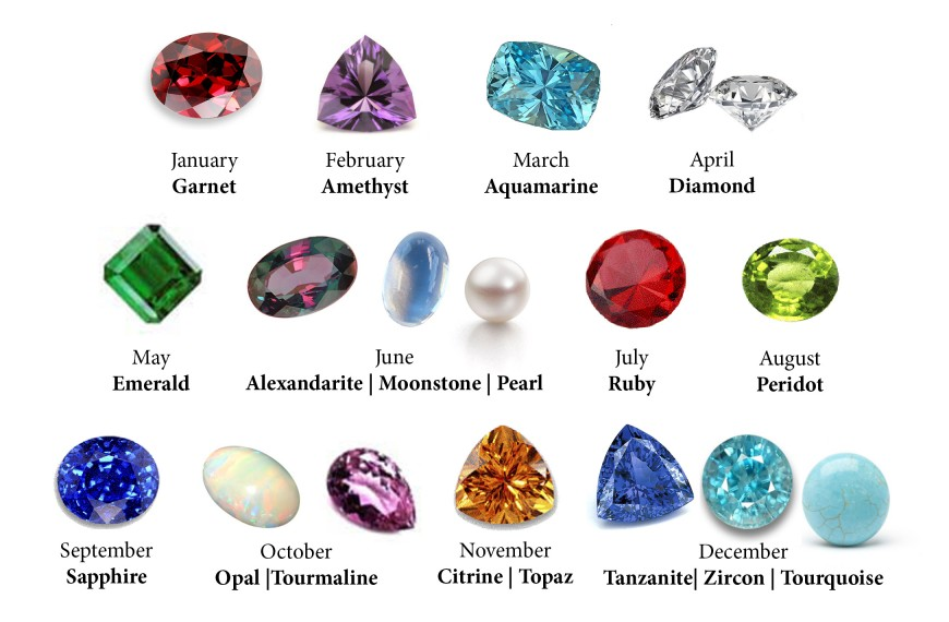 12 Months, But 16 Birthstone Choices? What's Up With That?